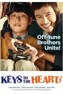 پوستر فیلم کلید قلب
